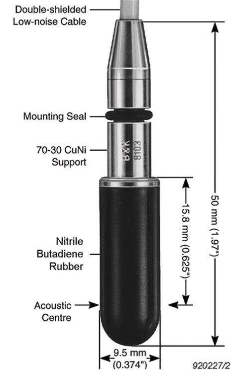 type  brueel kjaer sound vibration
