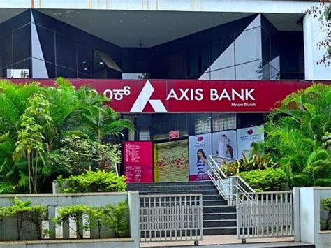 axis bank insurance plan axis bank marketing mix 4ps mba skool study learn