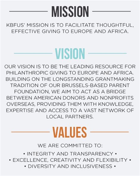 mission statement for non profit template who we are kbfus