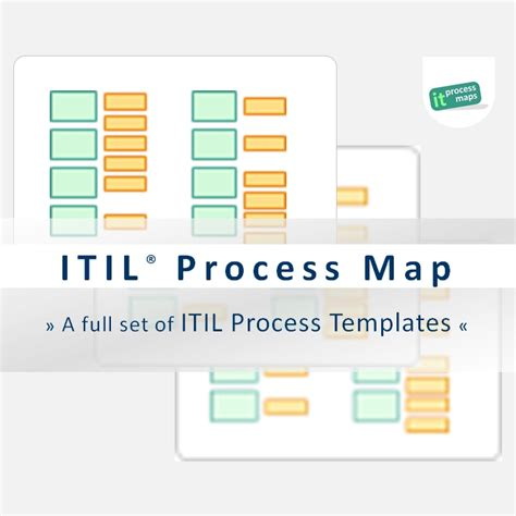 cobit templates itil 174 process map itil process templates for your itil