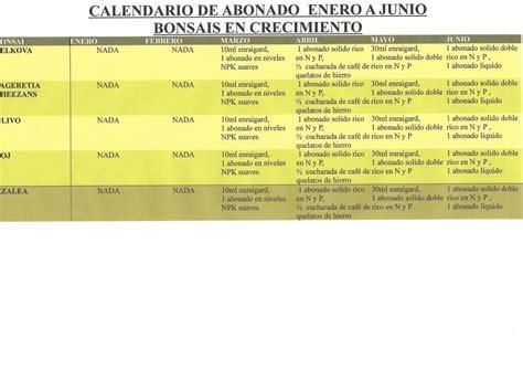 Calendario De Fertilizacion Calendario De Abonado En Construccion