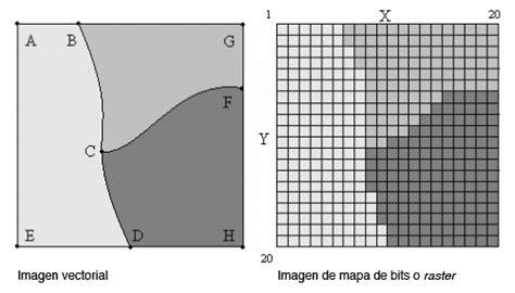 imagenes vectoriales y raster daniel castillo diferencias entre mapas de bits y