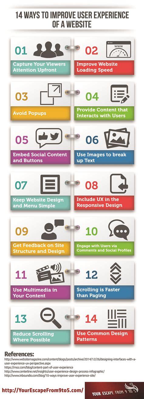 best user experience website user experience infographic www pixshark images