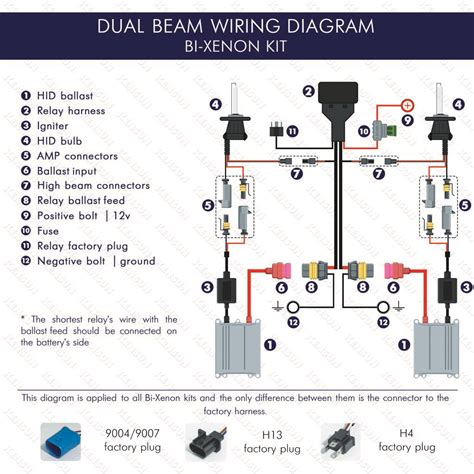 9007 hid wiring diagram wrx