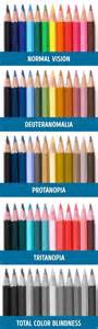 different types of color blindness color blindness demonstration using coloured pencils