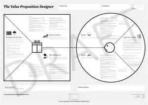 value proposition canvas template best photos of business value proposition value