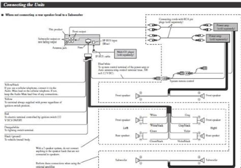 pioneer deh p7000bt wiring diagram wiring diagram and