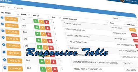 Responsive Table Html by Membuat Responsive Table Dengan Bootstrap Dan Datatables