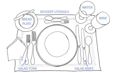 how to set a formal table how to set formal table entrancing how to set a formal