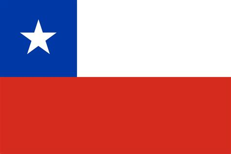 chile flag colors file flag of chile svg wikimedia commons