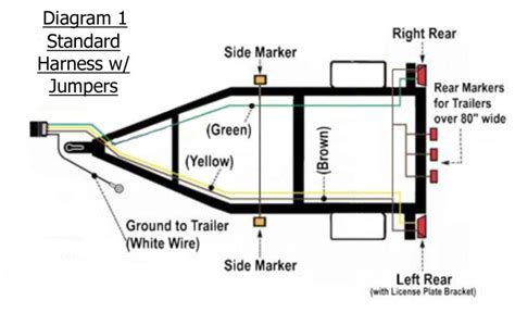 wiring a utility trailer utility trailer light wiring diagram and required parts etrailer