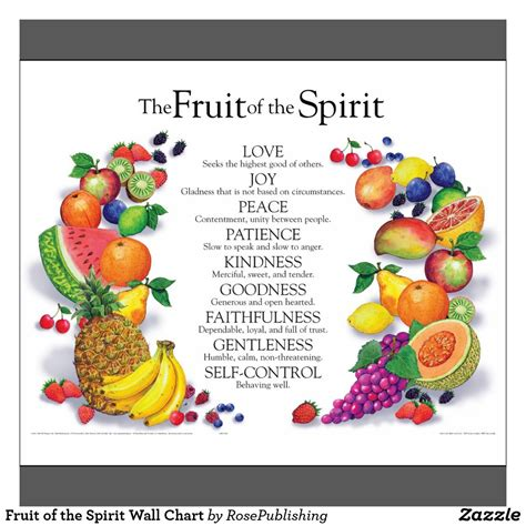 9 fruit of the spirit fruit of the spirit study god s word
