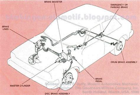 Sistem Kelistrikan Kendaraan Ringan bimbingan otomotif bs 01 sistem pengereman kendaraan braking systems