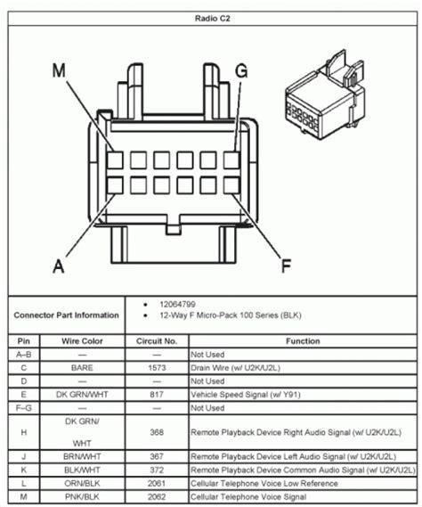 2004 chevy trailblazer stereo wiring diagram wiring
