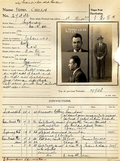 Inmate Records S Sydney S Razor Wars 1925 To 1935