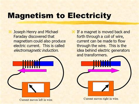 electromagnetic induction to produce electricity electromagnetic induction to produce electricity 28 images 1000 ideas about electromagnetic