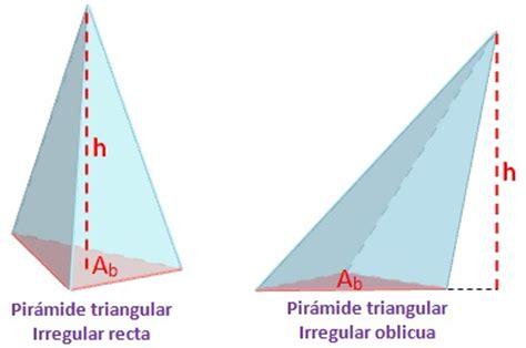 fisicanet definici 243 n de 243 ptica geom 233 trica ap14 f 237 sica como calcular el volumen de una piramide volumen de una