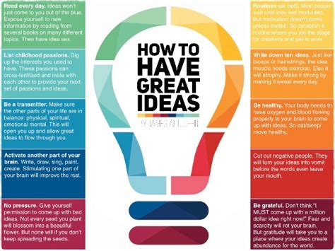 how to have great how to have great ideas great ideas success