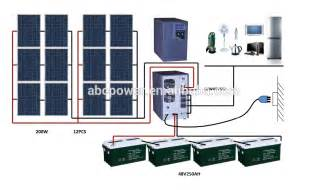 home solar power system solar energy system stand alone solar kit whole house