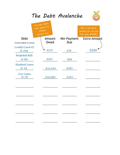budget template to pay debt debt avalanche money