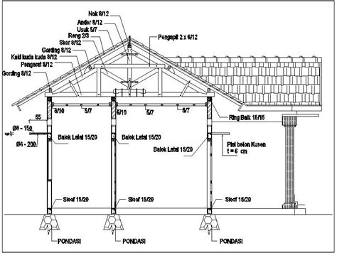 Peraturan Konstruksi Kayu Indonesia konstruksi kuda kuda kayu untuk rumah tinggal sederhana