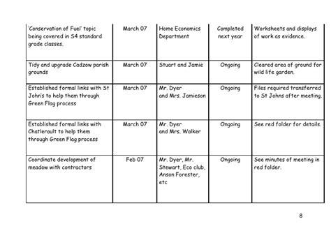 home ec worksheets home economics worksheets worksheets