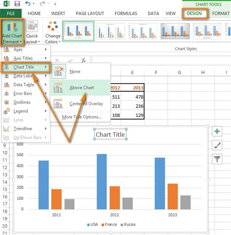 how to add titles to charts in excel 2016 2010 in a minute how to add titles to charts in excel 2016 2010 in a minute