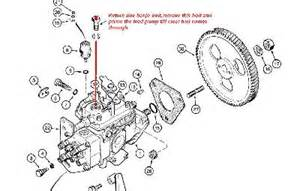 zetor wiring diagram engine wiring diagram