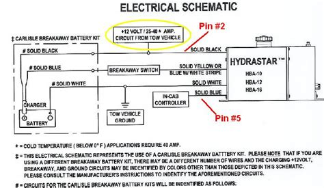 wiring diagram for carlisle electric brakes wiring diagram