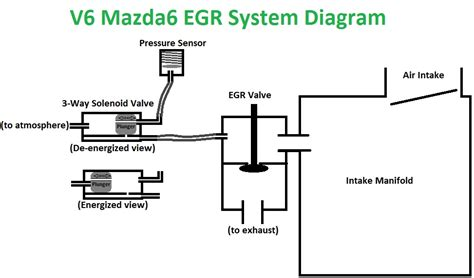 egr solenoid wiring diagram wiring diagram with description