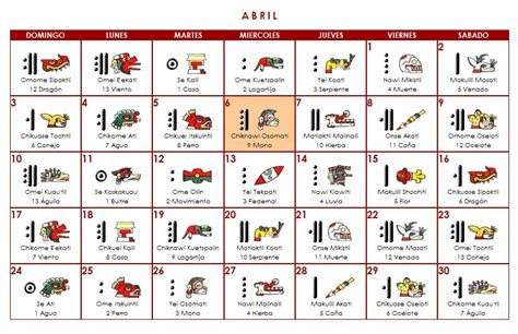 Calendario Nahual N 225 Huatl Audiovisual Calendario Abril 2011