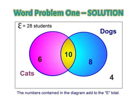 solve venn diagram venn diagram word problems with 2 circles venn diagram