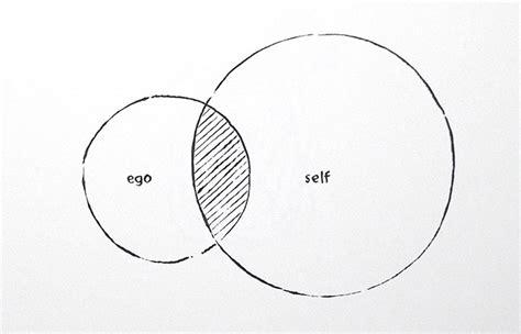 Self Ego self ego images search