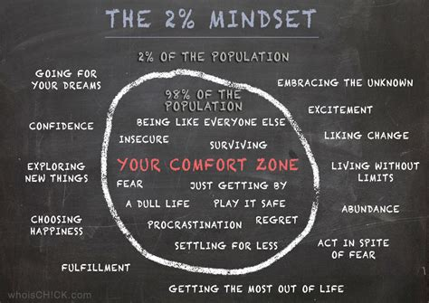 comfort zones week 21 taking initiative vs comfort zone master key