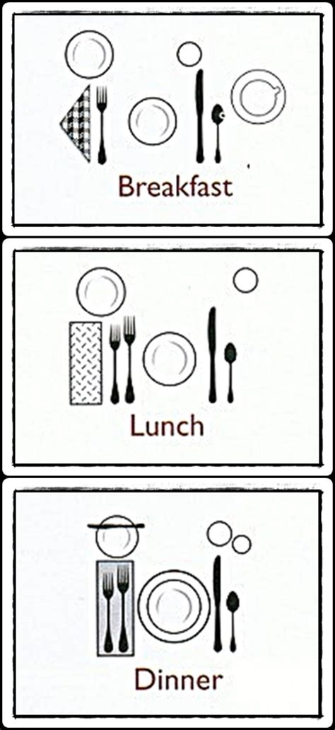 Arrangement Of Cutlery Like Home I Love To Cook Cutlery Arrangement On Dining Table