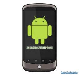 Android Phone Android Smartphone Report Letsgodigital