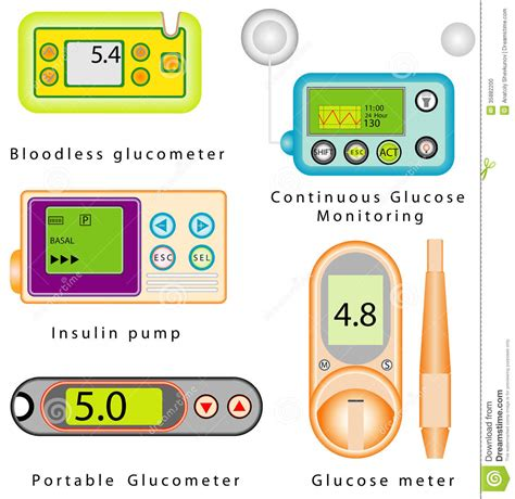 insulin pumps and continuous glucose monitoring books diabetes equipment set stock vector image of display