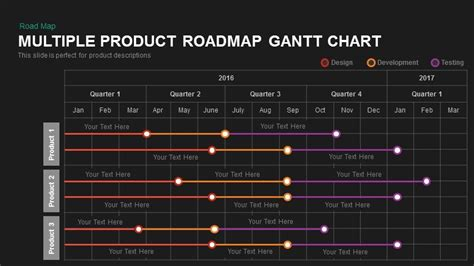 keynote gantt chart template product roadmap gantt chart powerpoint and keynote