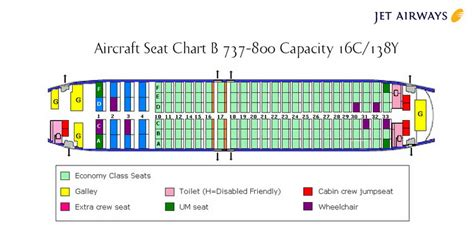 american airlines seating chart 737 boeing 737 900 seating chart united car interior design