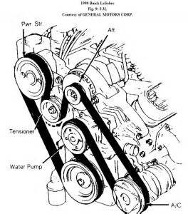 1998 Buick Lesabre Belt Diagram 95 Buick Century Engine Diagram Get Free Image About