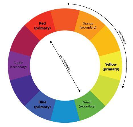 Harmonische Farben by Pin By Juli Belknap Alford On Knit Frenzy