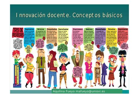 imagenes innovacion educativa identidad profesional e innovaci 243 n educativa