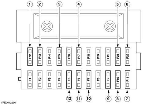 Ford Bantam 2002 2011 Fuse Box Diagram Auto Genius