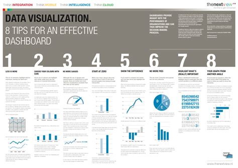 8 Tips For by Inspiration 187 Data Visualization Poster 8 Tips For An