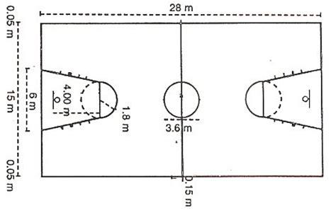 cuanto cuanto mide la cancha de basquetbol cuanto mide la cancha de baloncesto imagui