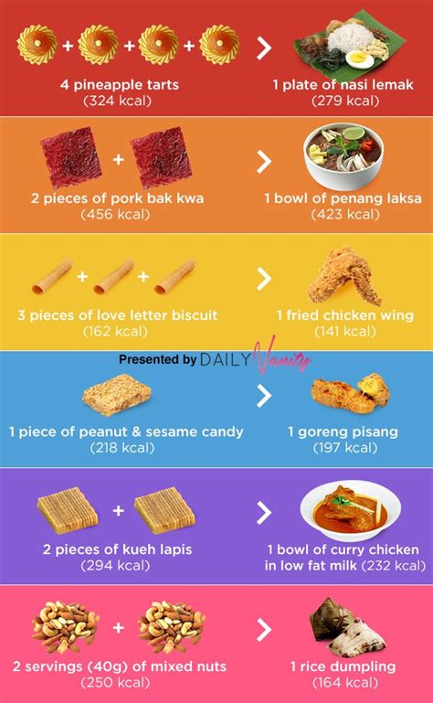 names of new year goodies new year goodies calorie guide