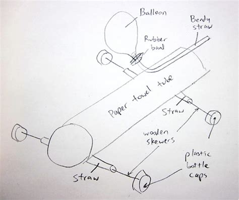 air powered car research paper balloon powered car challenge