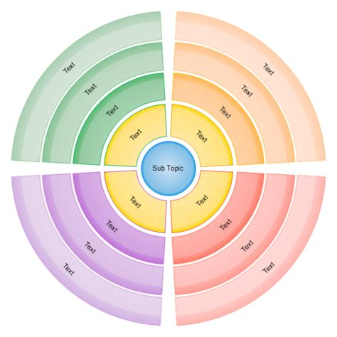 Circular Diagram Exles And Templates Free Circular Organizational Chart Template