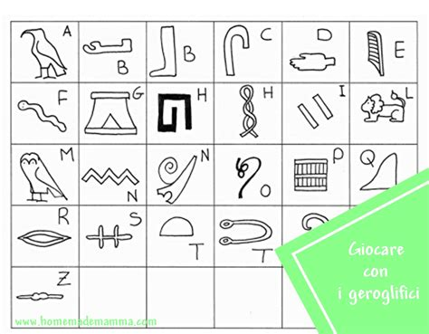 lettere egiziane antico egitto