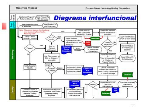 cadena productiva humana curso mapeo cadena de valor